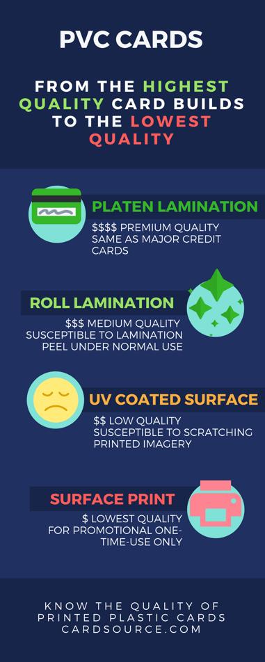 quality in PVC