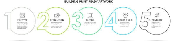 building print ready artwork